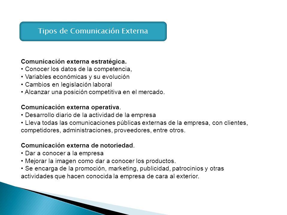 Comunicación externa estratégica. Conocer los datos de la competencia, Variables económicas y su evolución Cambios en legislación laboral Alcanzar una