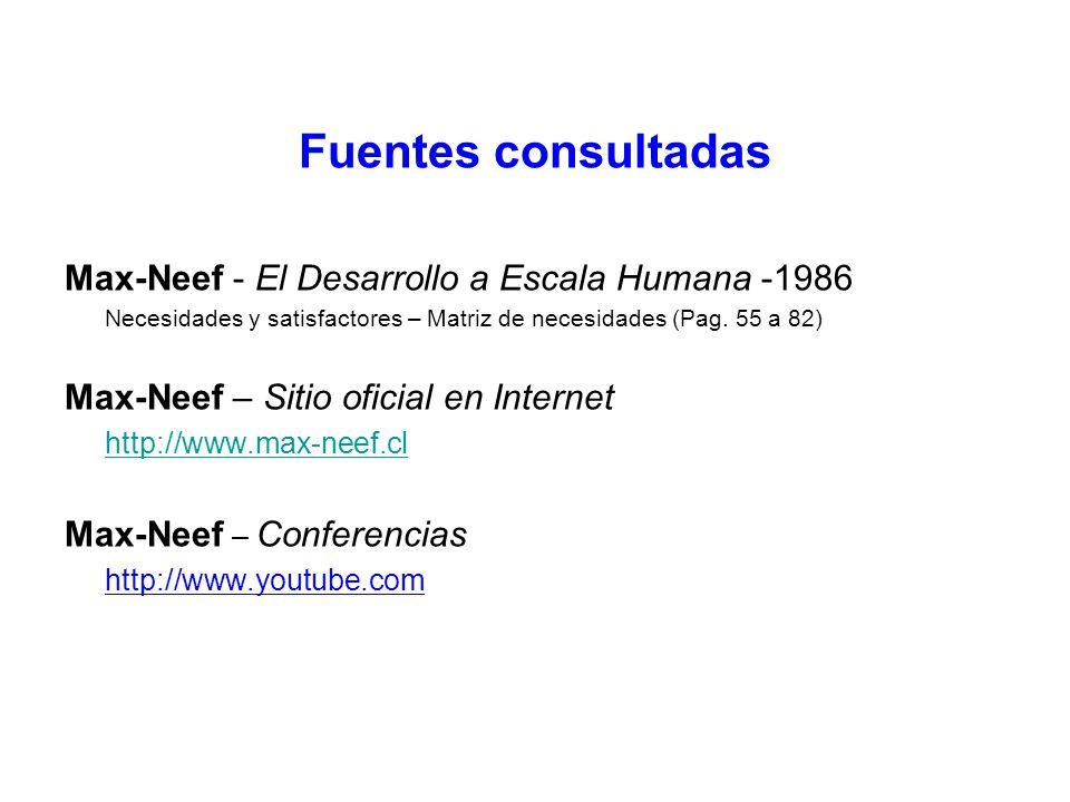 Fuentes consultadas Max-Neef - El Desarrollo a Escala Humana -1986 Necesidades y satisfactores – Matriz de necesidades (Pag. 55 a 82) Max-Neef – Sitio