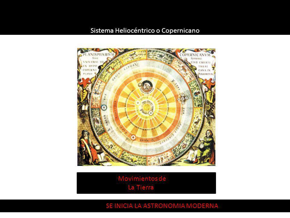 Sistema Heliocéntrico o Copernicano Idea del círculo Movimientos de La Tierra SE INICIA LA ASTRONOMIA MODERNA