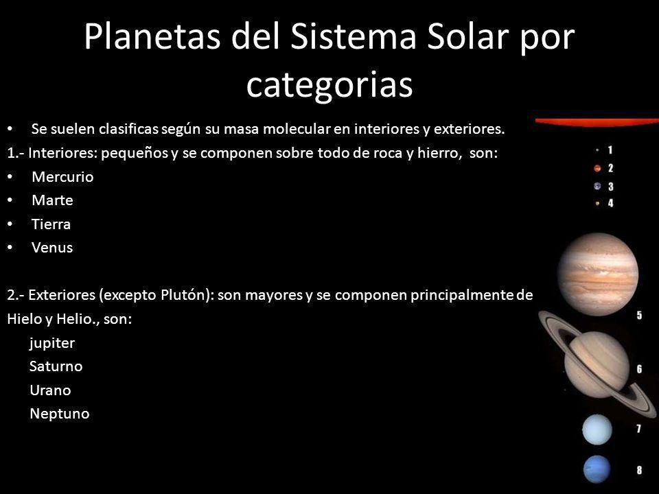 Planetas del Sistema Solar por categorias Se suelen clasificas según su masa molecular en interiores y exteriores. 1.- Interiores: pequeños y se compo