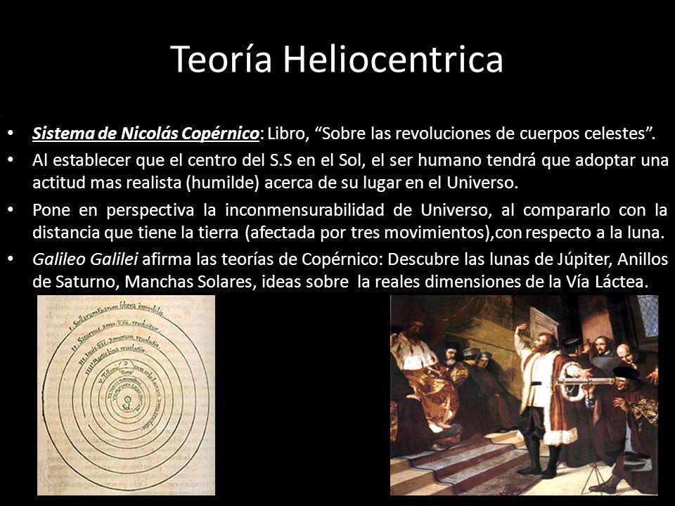 Teoría Heliocentrica Sistema de Nicolás Copérnico: Libro, Sobre las revoluciones de cuerpos celestes. Al establecer que el centro del S.S en el Sol, e