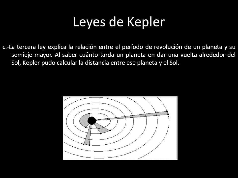 Leyes de Kepler c.-La tercera ley explica la relación entre el período de revolución de un planeta y su semieje mayor. Al saber cuánto tarda un planet