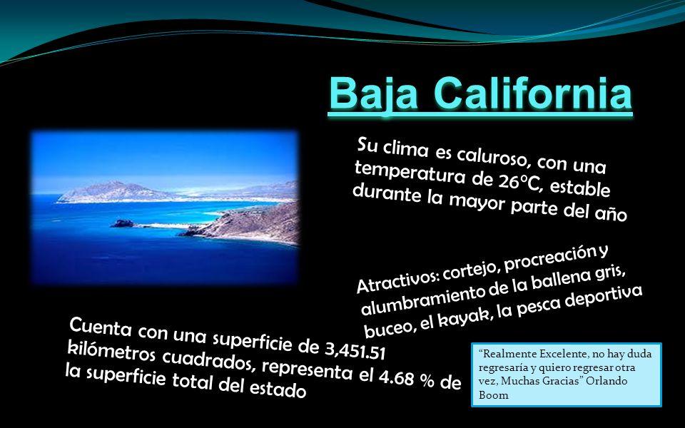 Atractivos turísticos: El Tajín, con sus Voladores de Papantla, el Pico de Orizaba, San Juan De Ulúa Clima tropical y subtropical con temperaturas sup