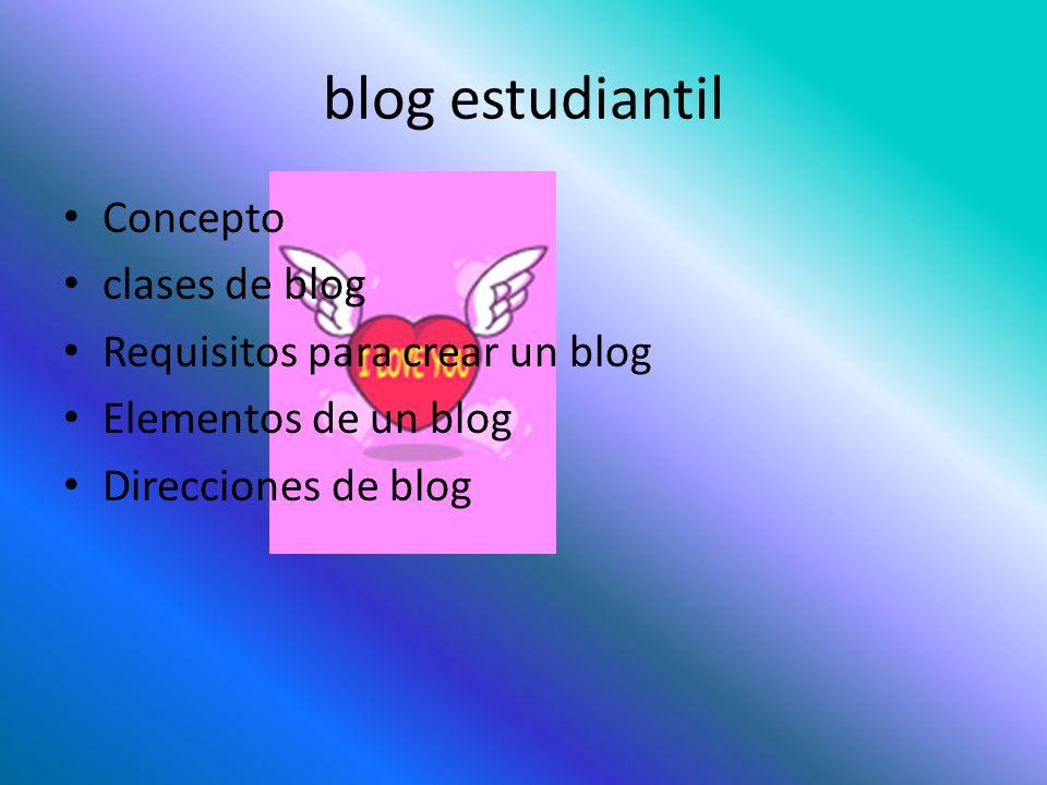 blog estudiantil Concepto clases de blog Requisitos para crear un blog Elementos de un blog Direcciones de blog