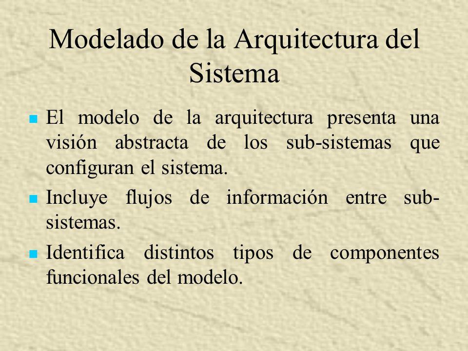 Modelado de la Arquitectura del Sistema El modelo de la arquitectura presenta una visión abstracta de los sub-sistemas que configuran el sistema. Incl