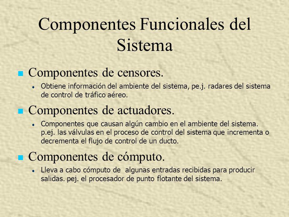 Componentes Funcionales del Sistema Componentes de censores. l l Obtiene información del ambiente del sistema, pe.j. radares del sistema de control de
