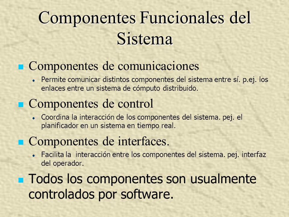 Componentes Funcionales del Sistema Componentes de comunicaciones l l Permite comunicar distintos componentes del sistema entre sí. p.ej. los enlaces