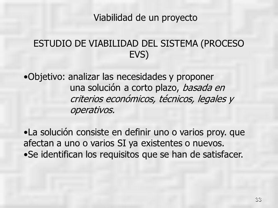 33 Viabilidad de un proyecto ESTUDIO DE VIABILIDAD DEL SISTEMA (PROCESO EVS) Objetivo: analizar las necesidades y proponer una solución a corto plazo,