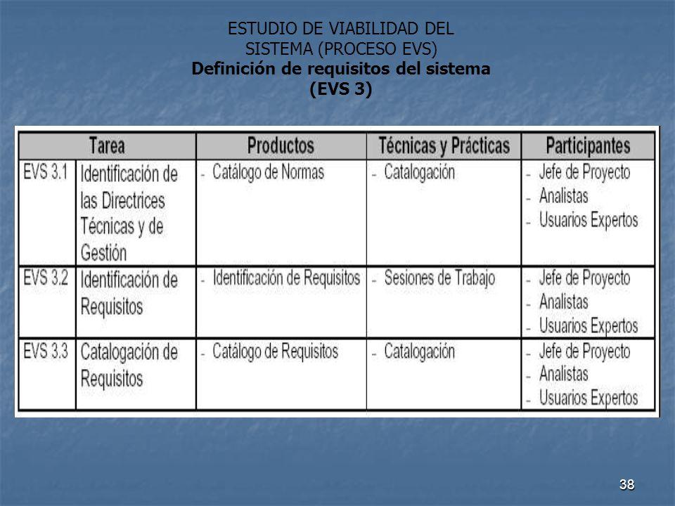 38 ESTUDIO DE VIABILIDAD DEL SISTEMA (PROCESO EVS) Definición de requisitos del sistema (EVS 3)