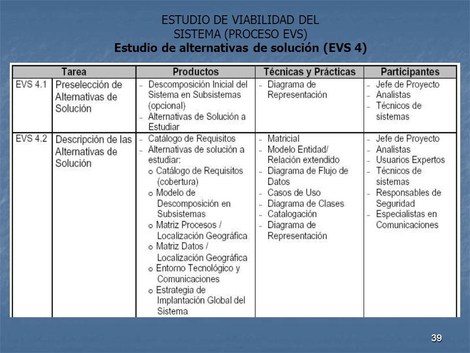 39 ESTUDIO DE VIABILIDAD DEL SISTEMA (PROCESO EVS) Estudio de alternativas de solución (EVS 4)