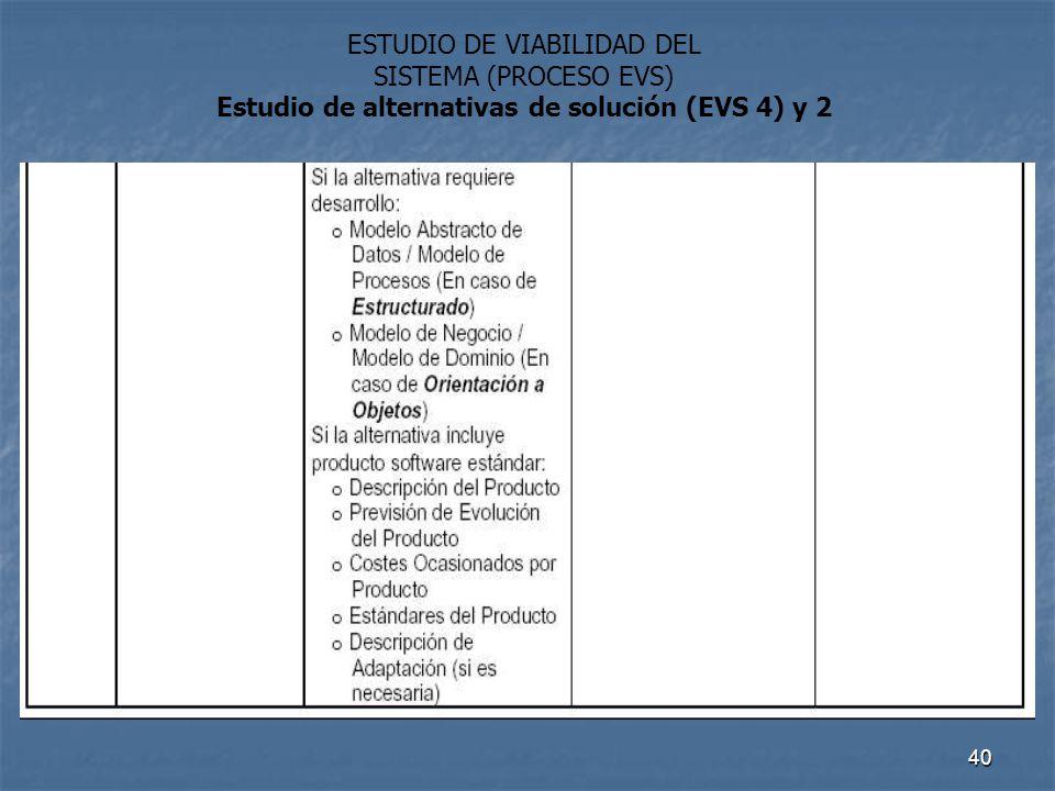 40 ESTUDIO DE VIABILIDAD DEL SISTEMA (PROCESO EVS) Estudio de alternativas de solución (EVS 4) y 2