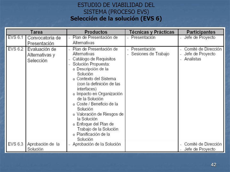 42 ESTUDIO DE VIABILIDAD DEL SISTEMA (PROCESO EVS) Selección de la solución (EVS 6)