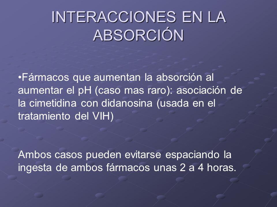 INTERACCIONES EN LA ABSORCIÓN Fármacos que aumentan la absorción al aumentar el pH (caso mas raro): asociación de la cimetidina con didanosina (usada