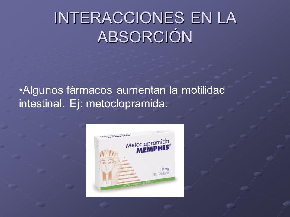 INTERACCIONES EN LA ABSORCIÓN Algunos fármacos aumentan la motilidad intestinal. Ej: metoclopramida.