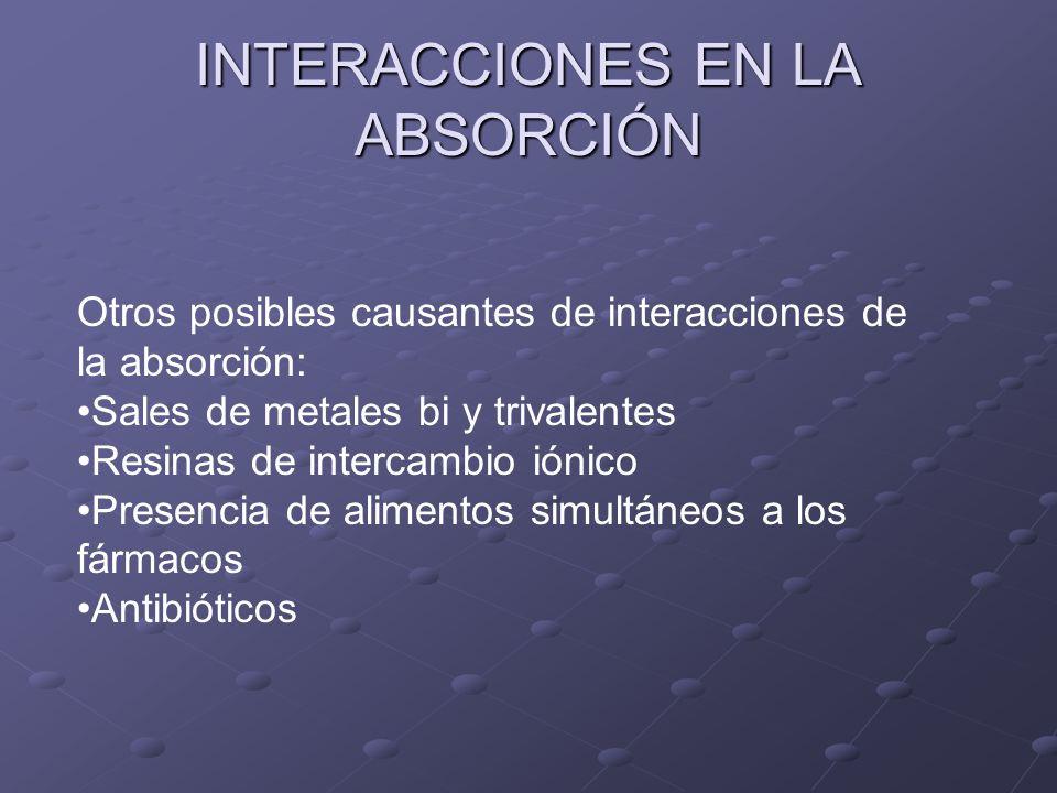 INTERACCIONES EN LA ABSORCIÓN Otros posibles causantes de interacciones de la absorción: Sales de metales bi y trivalentes Resinas de intercambio ióni