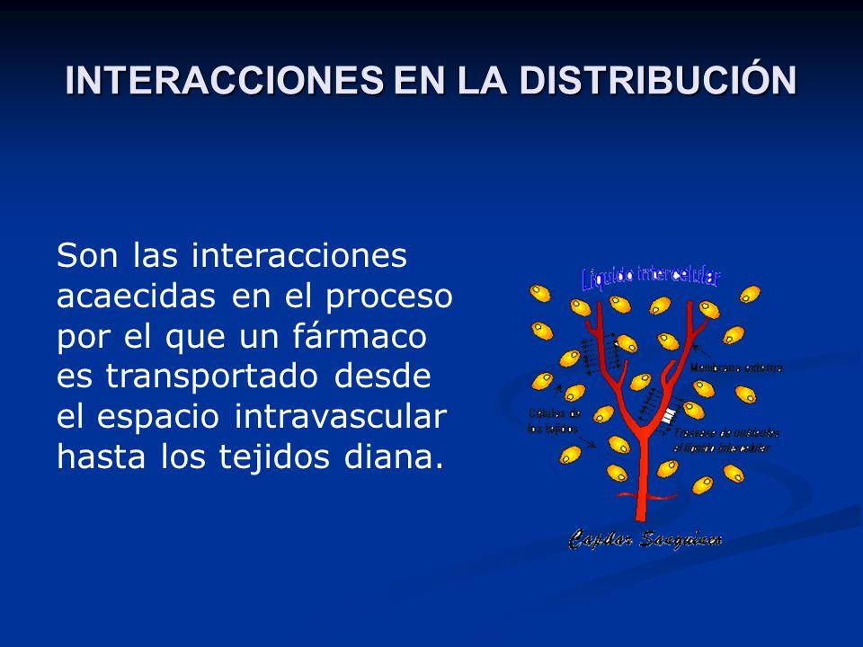 Son las interacciones acaecidas en el proceso por el que un fármaco es transportado desde el espacio intravascular hasta los tejidos diana.