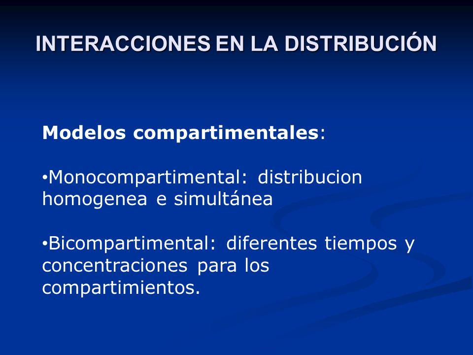 INTERACCIONES EN LA DISTRIBUCIÓN Modelos compartimentales: Monocompartimental: distribucion homogenea e simultánea Bicompartimental: diferentes tiempo