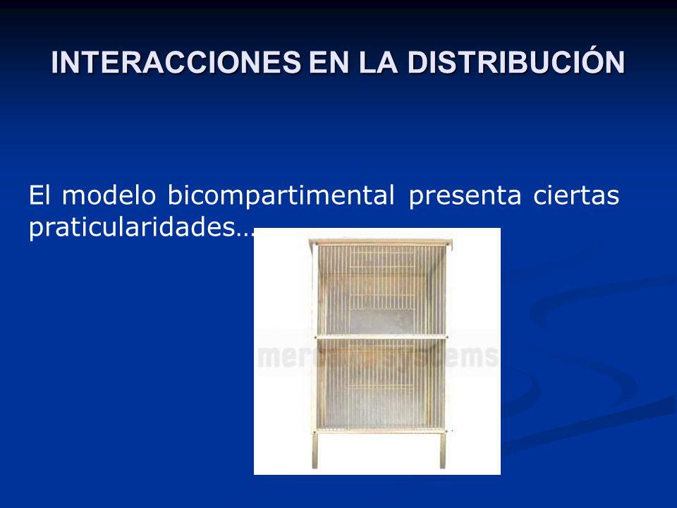 INTERACCIONES EN LA DISTRIBUCIÓN El modelo bicompartimental presenta ciertas praticularidades…