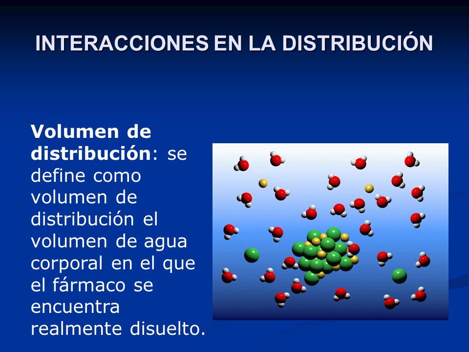 INTERACCIONES EN LA DISTRIBUCIÓN Volumen de distribución: se define como volumen de distribución el volumen de agua corporal en el que el fármaco se e