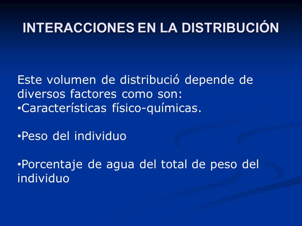 INTERACCIONES EN LA DISTRIBUCIÓN Este volumen de distribució depende de diversos factores como son: Características físico-químicas. Peso del individu