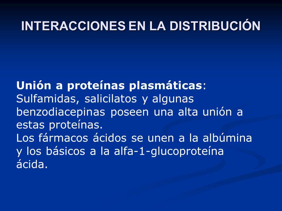 INTERACCIONES EN LA DISTRIBUCIÓN Unión a proteínas plasmáticas: Sulfamidas, salicilatos y algunas benzodiacepinas poseen una alta unión a estas proteí