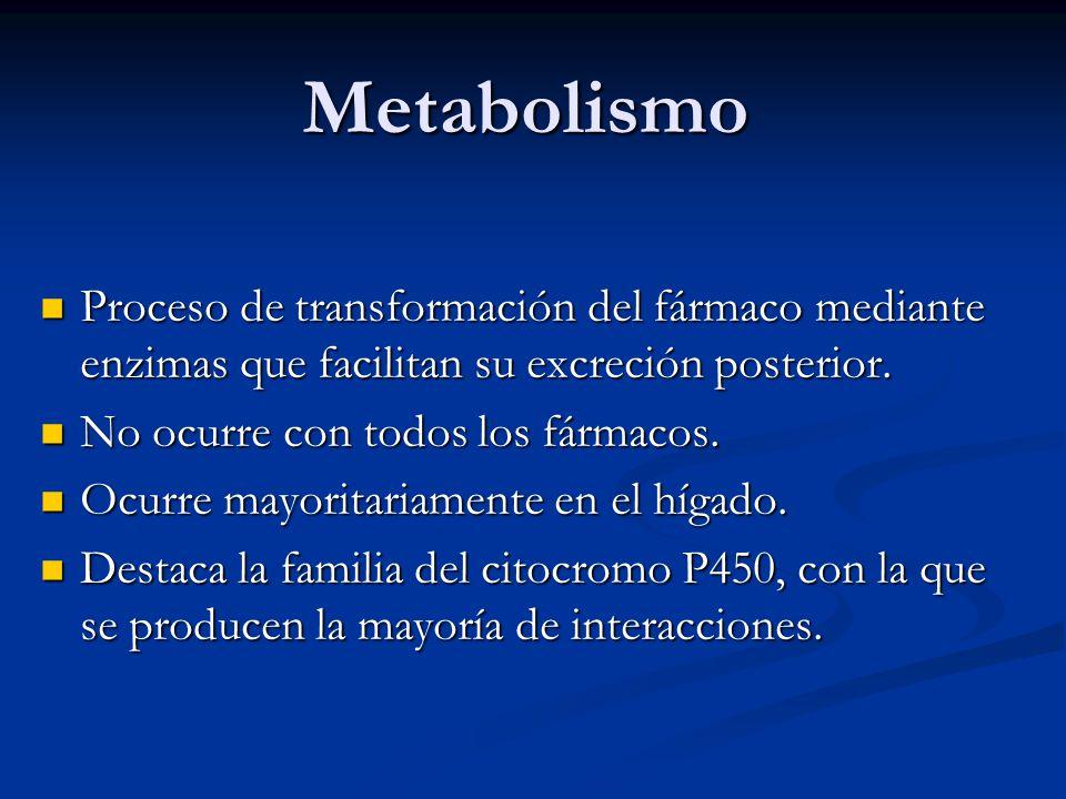 Metabolismo Proceso de transformación del fármaco mediante enzimas que facilitan su excreción posterior. Proceso de transformación del fármaco mediant