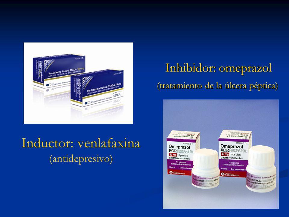 Inductor: venlafaxina (antidepresivo) Inhibidor: omeprazol (tratamiento de la úlcera péptica)