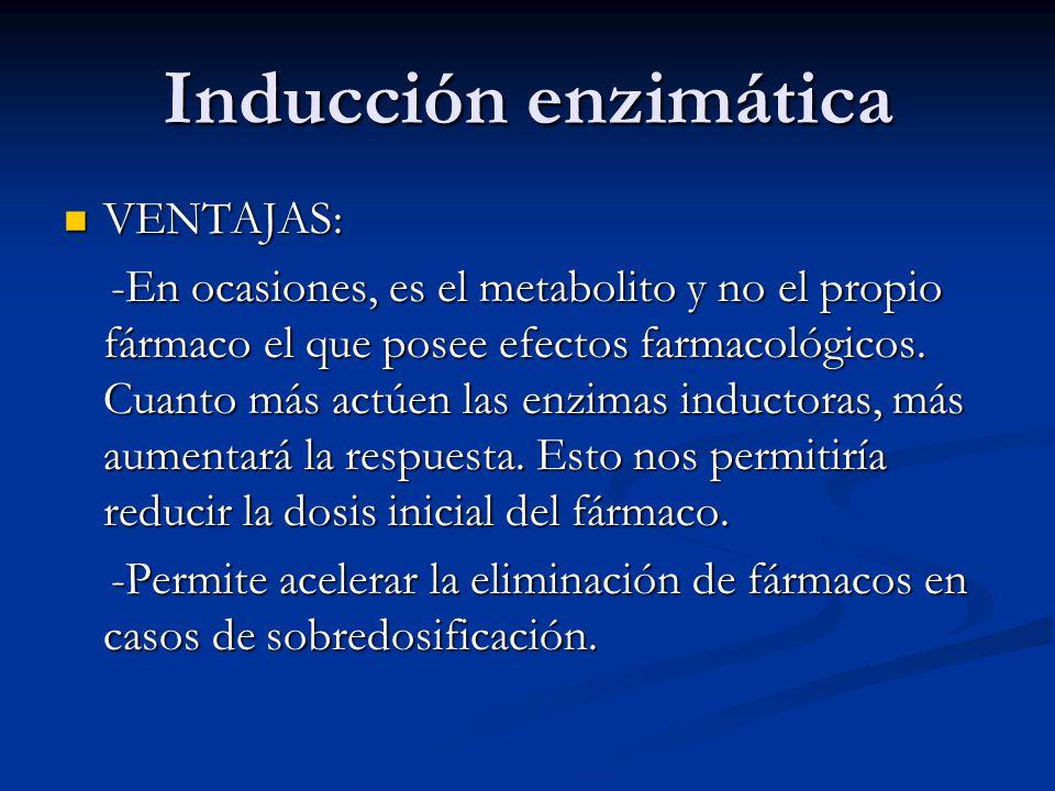 Inducción enzimática VENTAJAS: VENTAJAS: -En ocasiones, es el metabolito y no el propio fármaco el que posee efectos farmacológicos. Cuanto más actúen