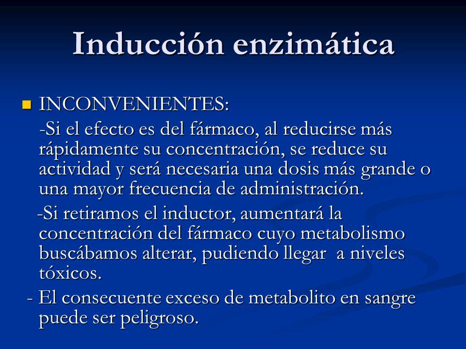 Inducción enzimática INCONVENIENTES: INCONVENIENTES: -Si el efecto es del fármaco, al reducirse más rápidamente su concentración, se reduce su activid