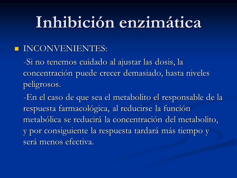 Inhibición enzimática INCONVENIENTES: INCONVENIENTES: -Si no tenemos cuidado al ajustar las dosis, la concentración puede crecer demasiado, hasta nive