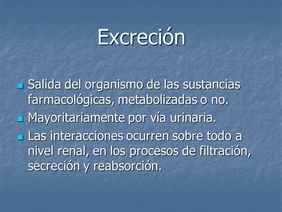 Excreción Salida del organismo de las sustancias farmacológicas, metabolizadas o no. Salida del organismo de las sustancias farmacológicas, metaboliza