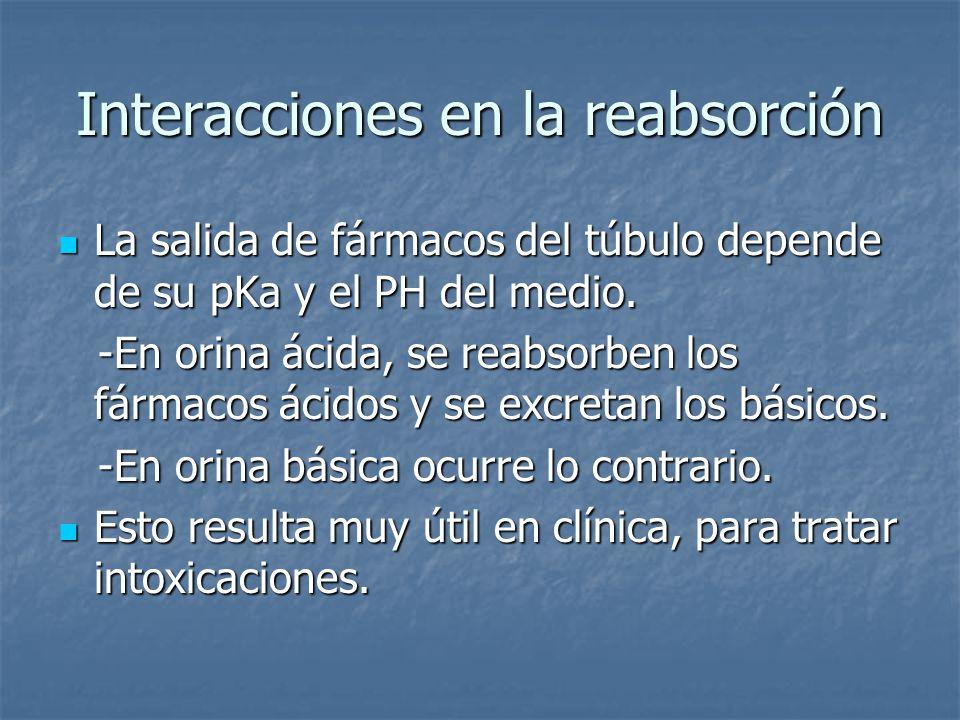 Interacciones en la reabsorción La salida de fármacos del túbulo depende de su pKa y el PH del medio. La salida de fármacos del túbulo depende de su p