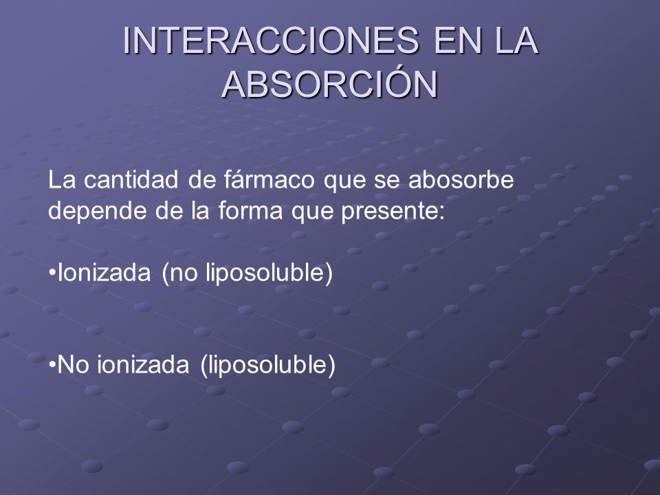 INTERACCIONES EN LA ABSORCIÓN La cantidad de fármaco que se abosorbe depende de la forma que presente: Ionizada (no liposoluble) No ionizada (liposolu