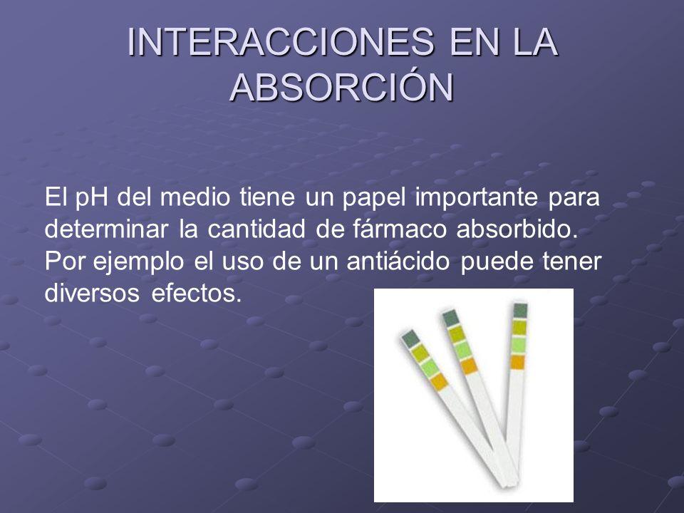 INTERACCIONES EN LA ABSORCIÓN El pH del medio tiene un papel importante para determinar la cantidad de fármaco absorbido. Por ejemplo el uso de un ant