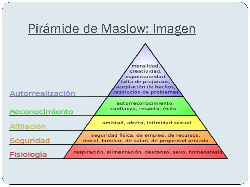 Definición Teoría de Maslow La pirámide de Maslow, o jerarquía de las necesidades humanas, es una teoría psicológica propuesta por Abraham Maslow en su obra: Una teoría sobre la motivación humana) de 1943, que posteriormente amplió, obtuvo una importante notoriedad, no sólo en el campo de la psicología sino en el ámbito empresarial del marketing o la publicidad.