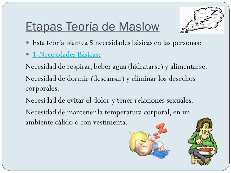 Pirámide de Maslow: Imagen