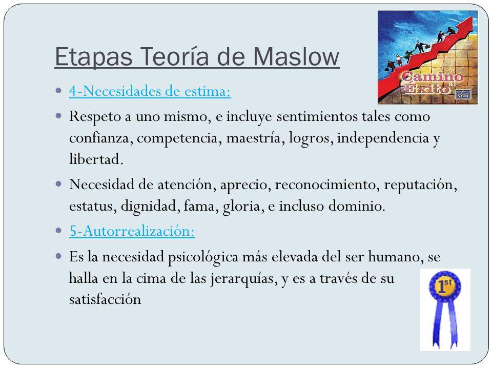 Etapas Teoría de Maslow 2-Necesidades de seguridad y protección: Seguridad física (asegurar la integridad del propio cuerpo) y de salud (asegurar el buen funcionamiento del cuerpo).