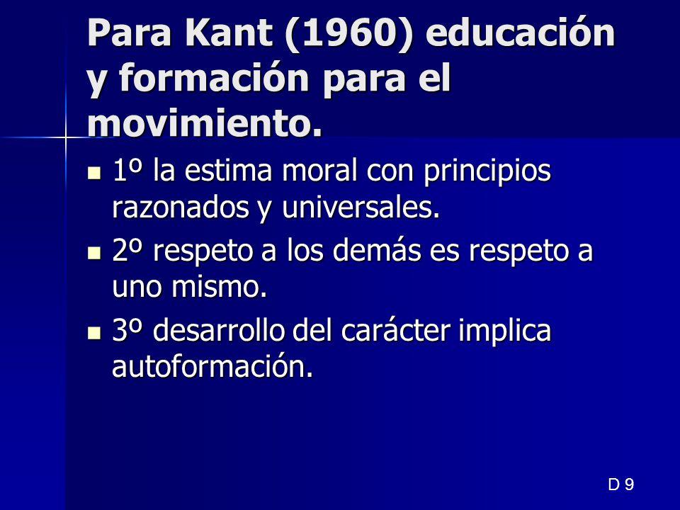 Para Kant (1960) educación y formación para el movimiento. 1º la estima moral con principios razonados y universales. 1º la estima moral con principio