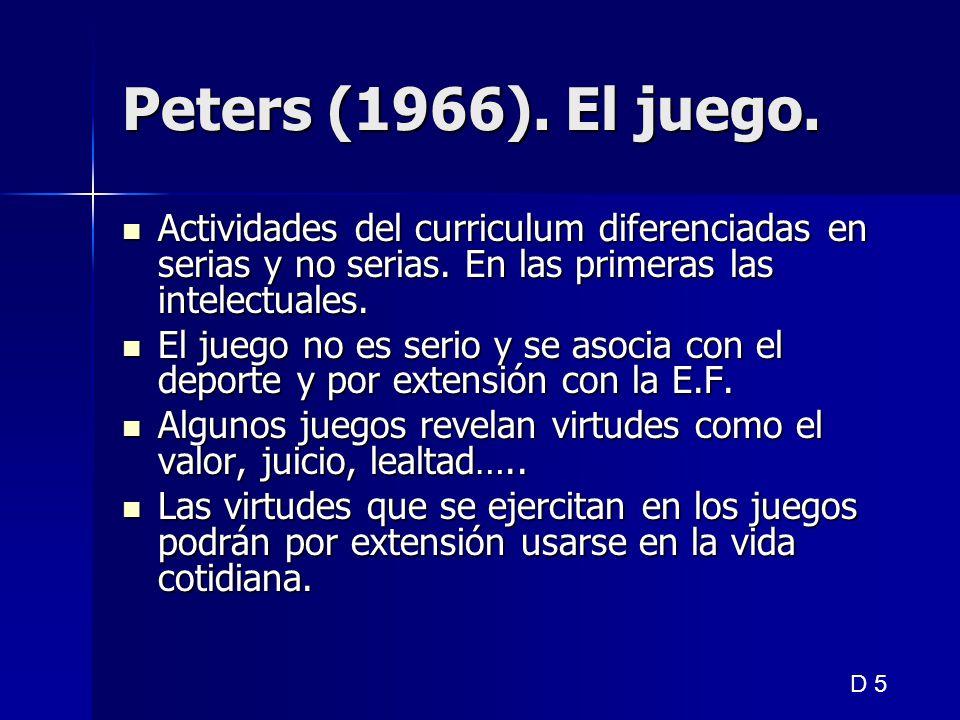 Peters (1966). El juego. Actividades del curriculum diferenciadas en serias y no serias. En las primeras las intelectuales. Actividades del curriculum
