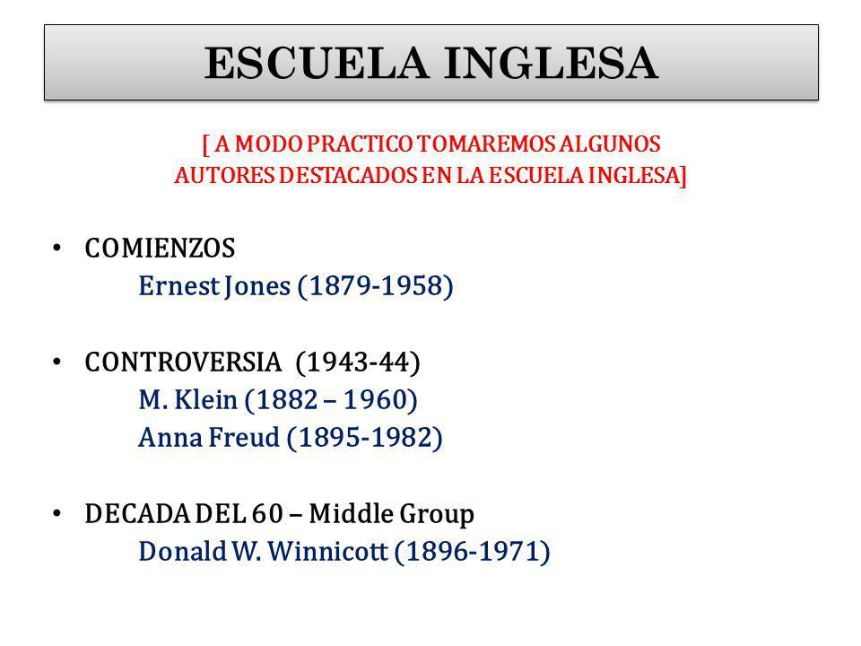 [ A MODO PRACTICO TOMAREMOS ALGUNOS AUTORES DESTACADOS EN LA ESCUELA INGLESA] COMIENZOS Ernest Jones (1879-1958) CONTROVERSIA (1943-44) M. Klein (1882