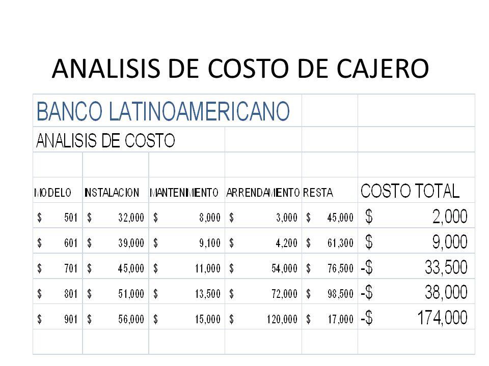 ANALISIS DE COSTO DE CAJERO