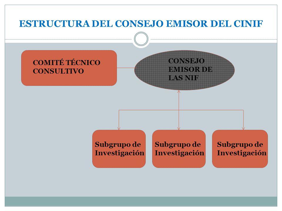 FUNCIONES DEL CONSEJO EMISOR Investigación y desarrollo de NIF, teniendo como meta la convergencia con el IASB.