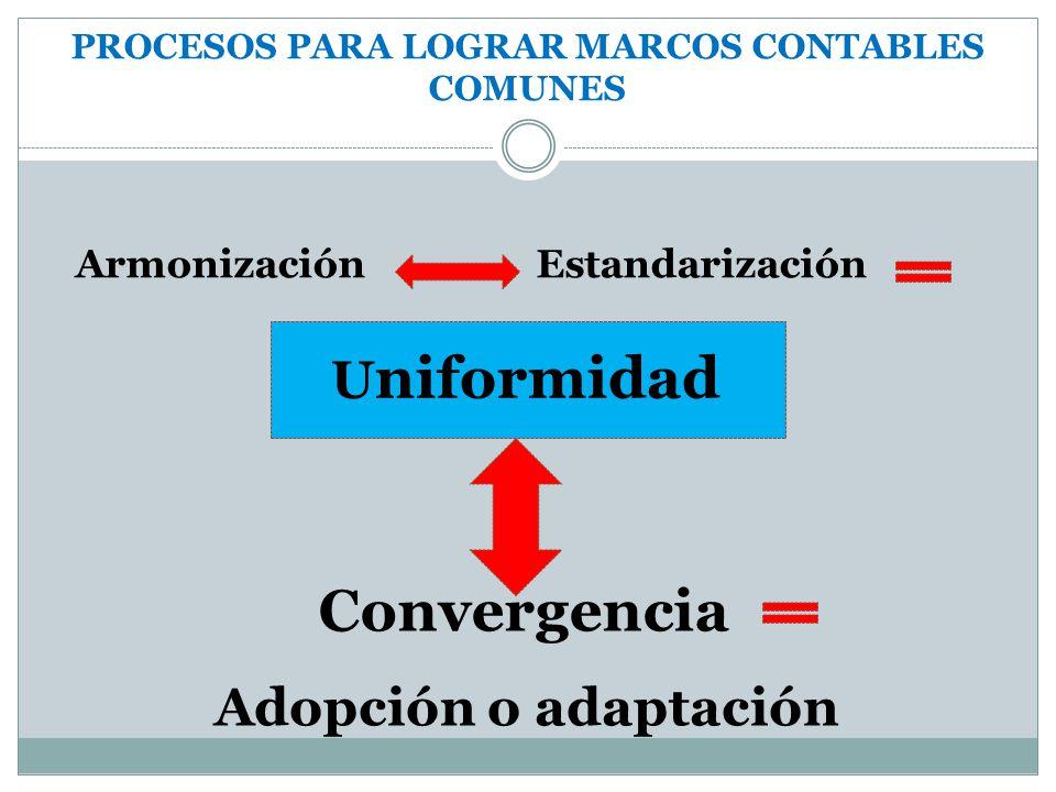PROCESOS PARA LOGRAR MARCOS CONTABLES COMUNES Armonización Estandarización U niformidad Convergencia Adopción o adaptación