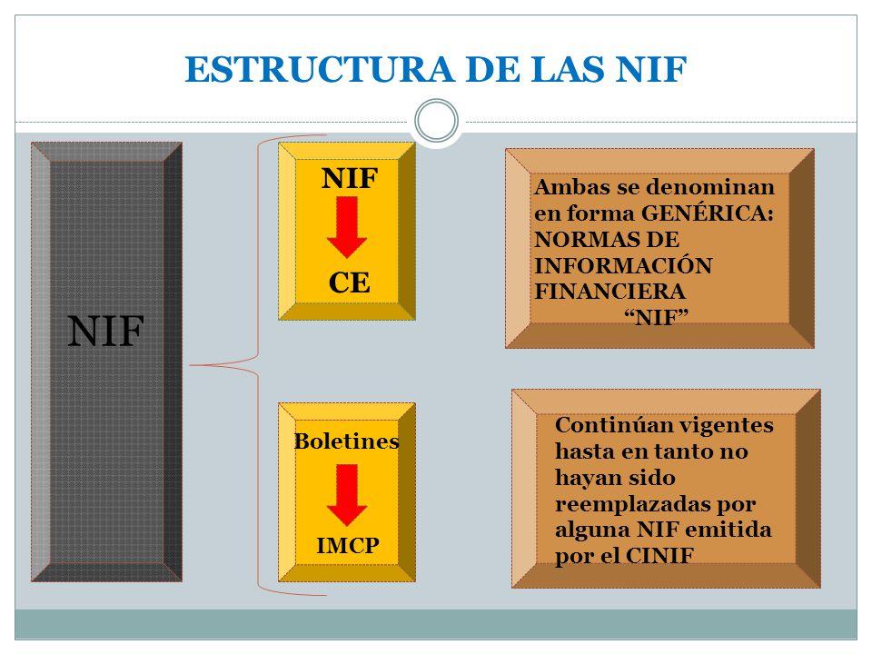 ESTRUCTURA DE LAS NIF NIF CE Boletines IMCP Ambas se denominan en forma GENÉRICA: NORMAS DE INFORMACIÓN FINANCIERA NIF Continúan vigentes hasta en tan