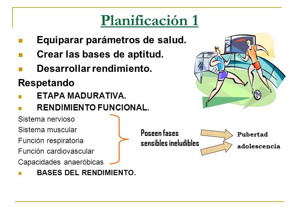 Planificación 1 Equiparar parámetros de salud. Crear las bases de aptitud. Desarrollar rendimiento. Respetando ETAPA MADURATIVA. RENDIMIENTO FUNCIONAL