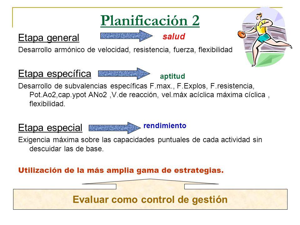 Planificación 2 Etapa general Desarrollo armónico de velocidad, resistencia, fuerza, flexibilidad Etapa específica Desarrollo de subvalencias específi