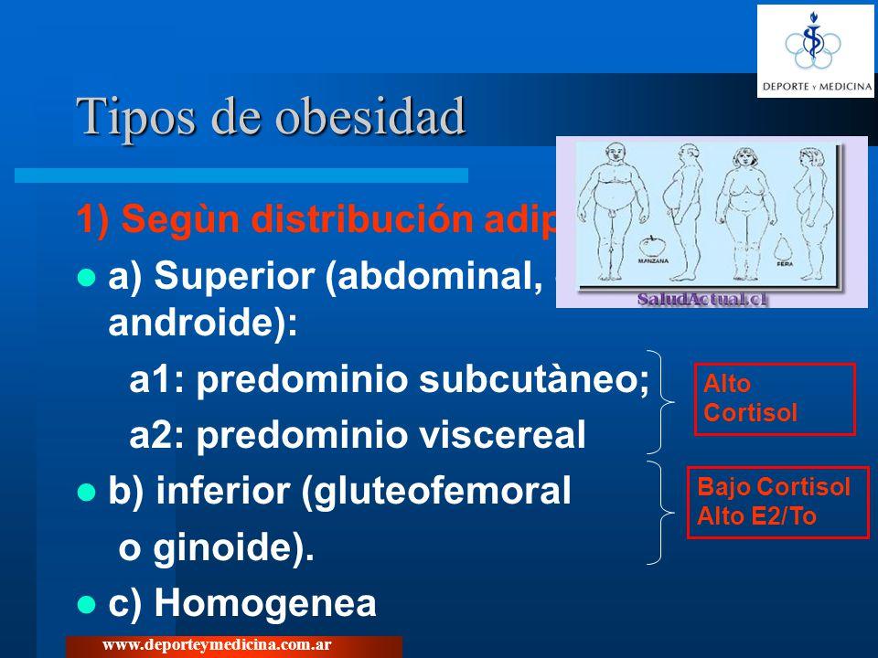 www.deporteymedicina.com.ar 2) Segùn Nùmero y tamaño de los adipocitos: a) Hipercelular (en periodos de crecimiento) b) Hipertròfica (en adultos) c) Mixta Tipos de obesidad