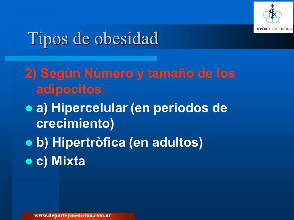 www.deporteymedicina.com.ar c) Segùn IMC: <18.5 Peso insuficiente 18.5-24.9Normopeso 25-26.9Sobrepeso grado I 27-29.9 Sobrepeso grado II (preobesidad) 30-34.9 Obesidad de tipo I 35-39.9 Obesidad de tipo II 40-49.9Obesidad de tipo III (mórbida) >50 Obesidad de tipo IV (extrema Tipos de obesidad