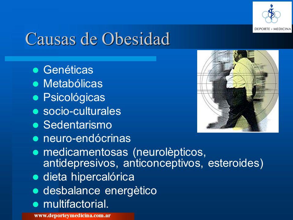 www.deporteymedicina.com.ar Causas de Obesidad Genéticas Metabólicas Psicológicas socio-culturales Sedentarismo neuro-endócrinas medicamentosas (neuro