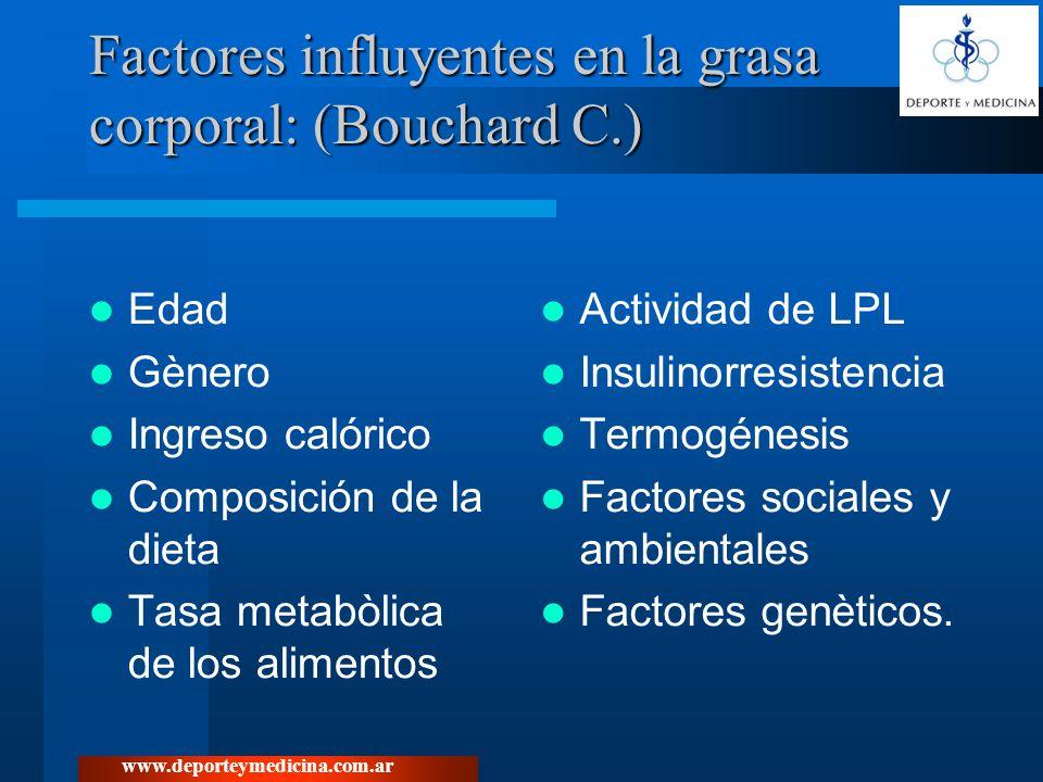 www.deporteymedicina.com.ar Factores influyentes en la grasa corporal: (Bouchard C.) Edad Gènero Ingreso calórico Composición de la dieta Tasa metabòl